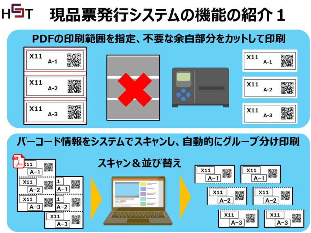 PDF現品票カットソフトの機能紹介その1