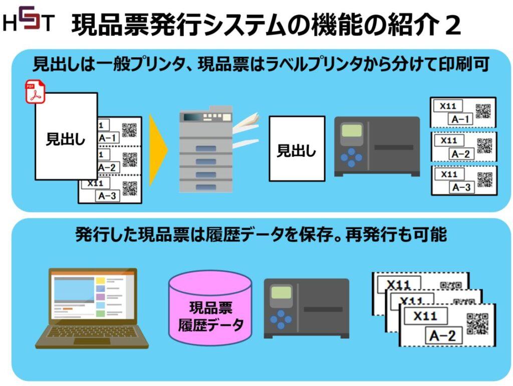 PDF現品票カットソフトの機能紹介その2
