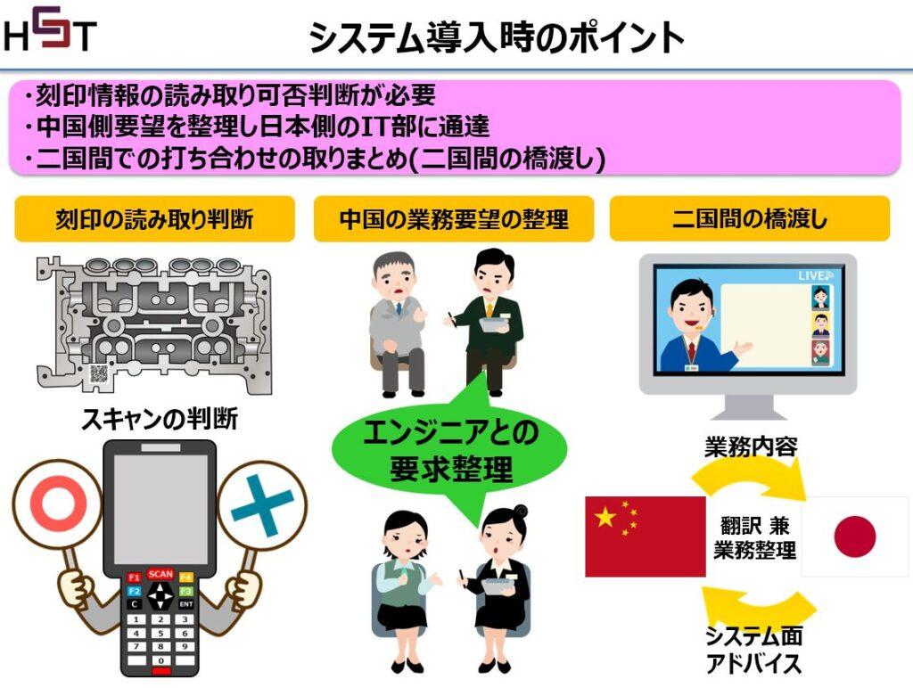 中国と日本の二国間システム導入のポイント