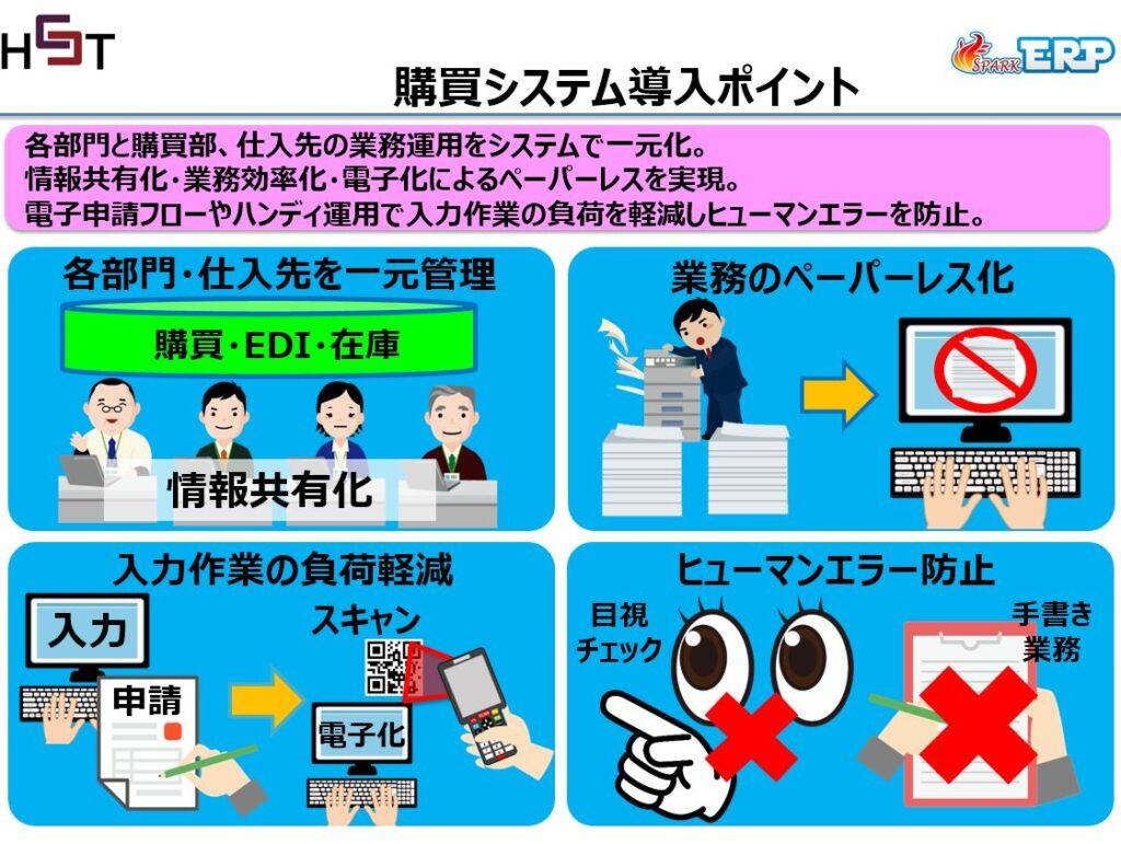 中国購買管理システム導入ポイント