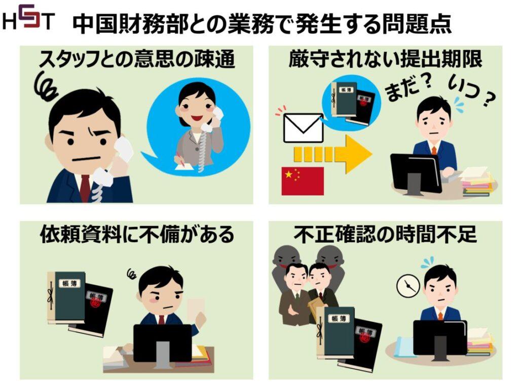 中国との財務業務での問題点