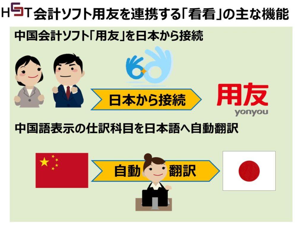中国財務用友連携ソフト看看