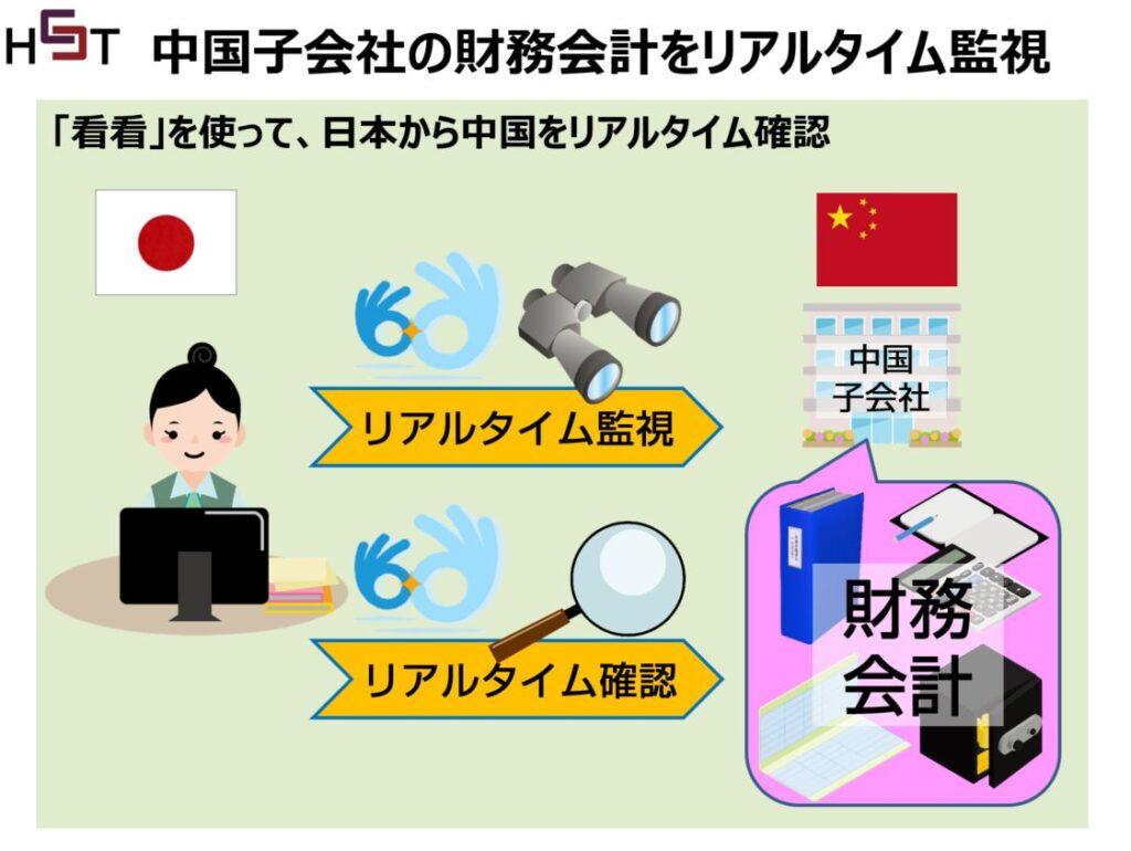 用友連携ソフト看看で日本から中国財務状況をリアルタイム確認