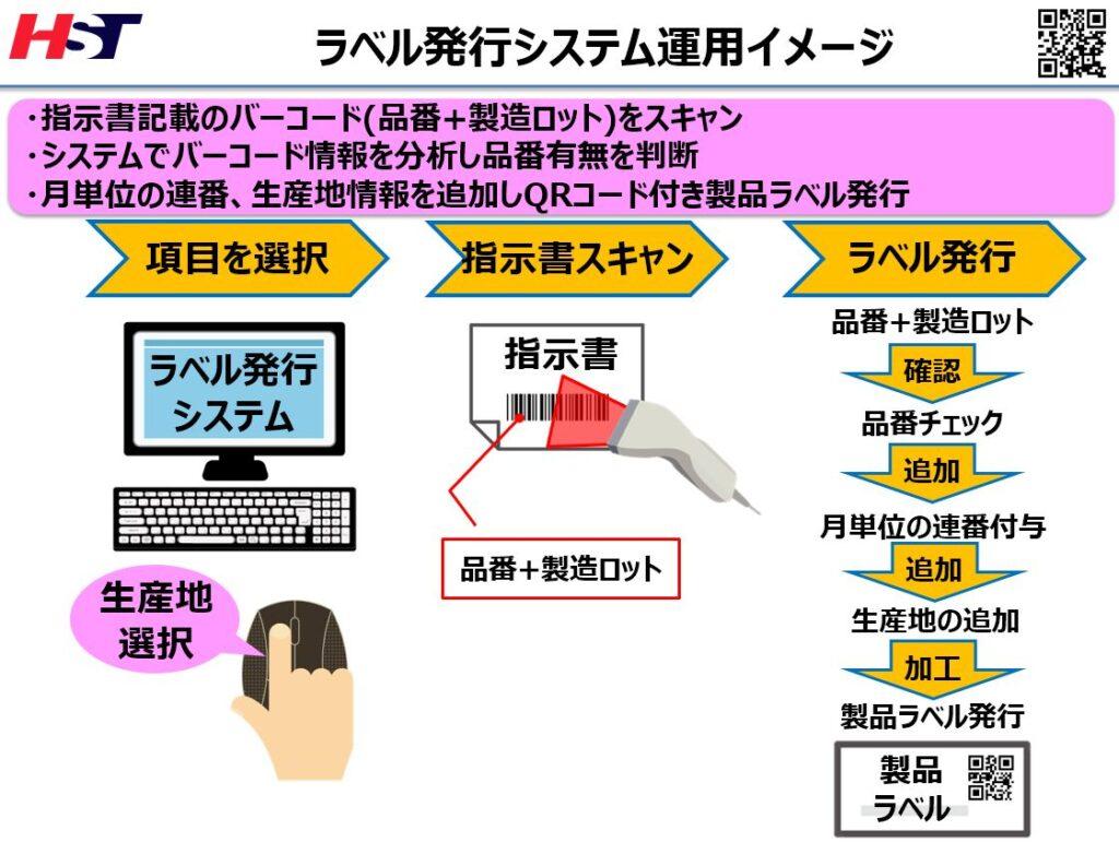中国製品ラベル発行システム画面