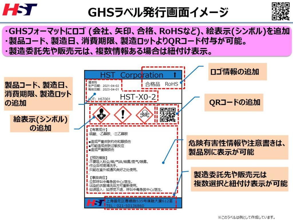 中国でGHSラベルのサンプルフォーマット
