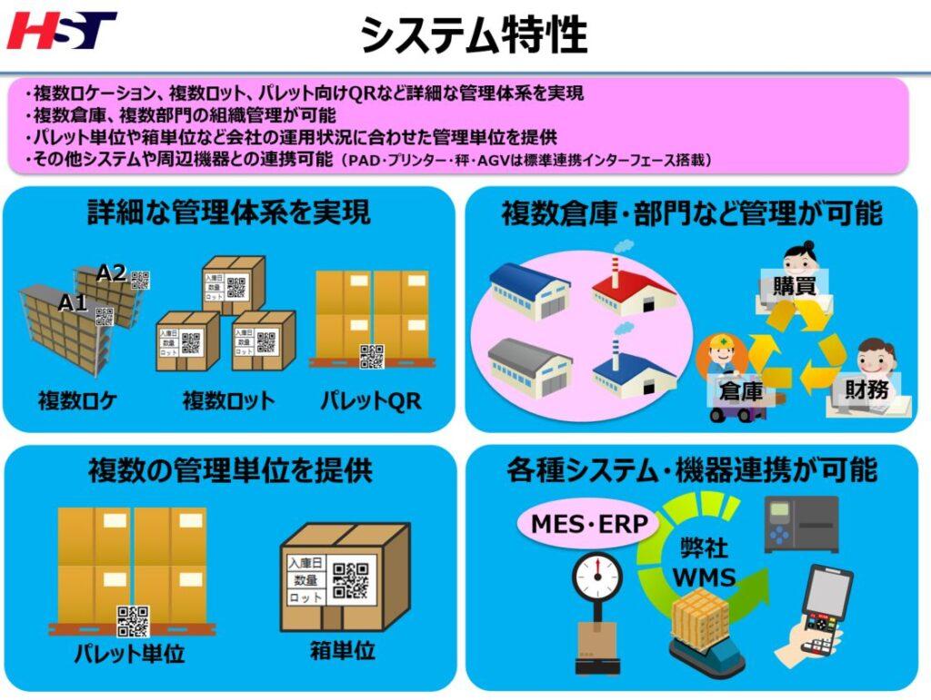 中国クラウド在庫管理システム特性