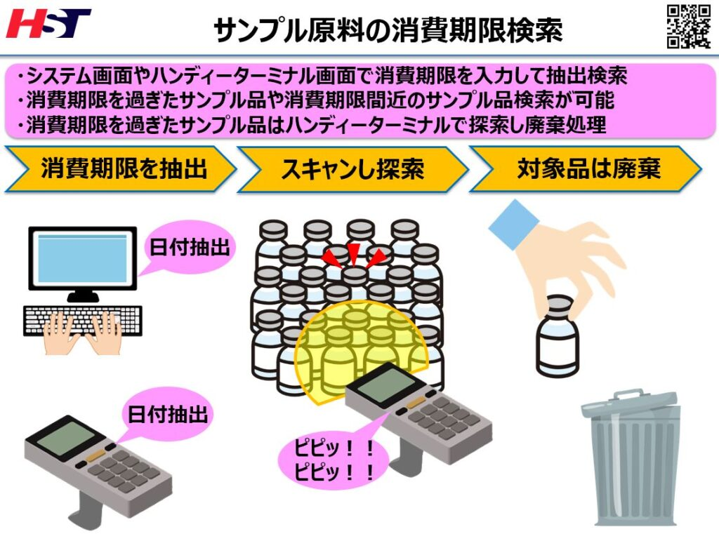 中国でRFID活用したデモ機サンプル原料の廃棄検索機能
