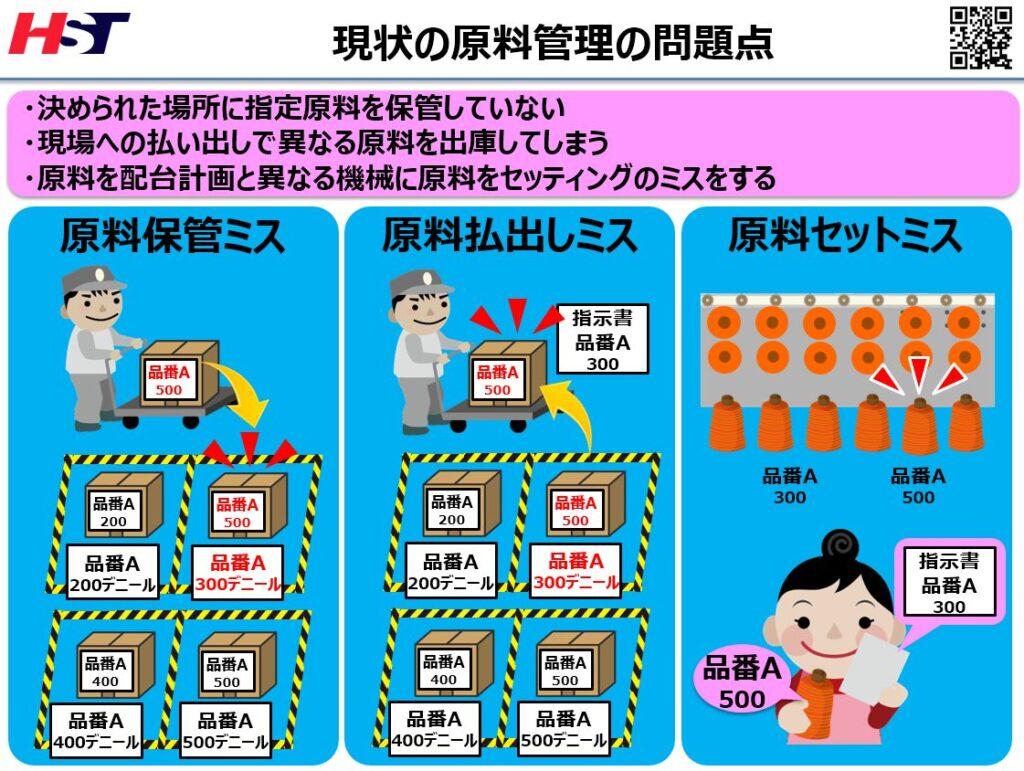中国で起きる紡績や撚糸の運用配台間違い