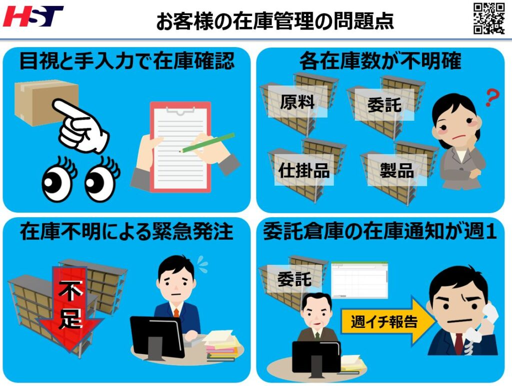中国の在庫管理の問題点